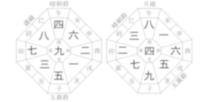 九星気学のイメージ